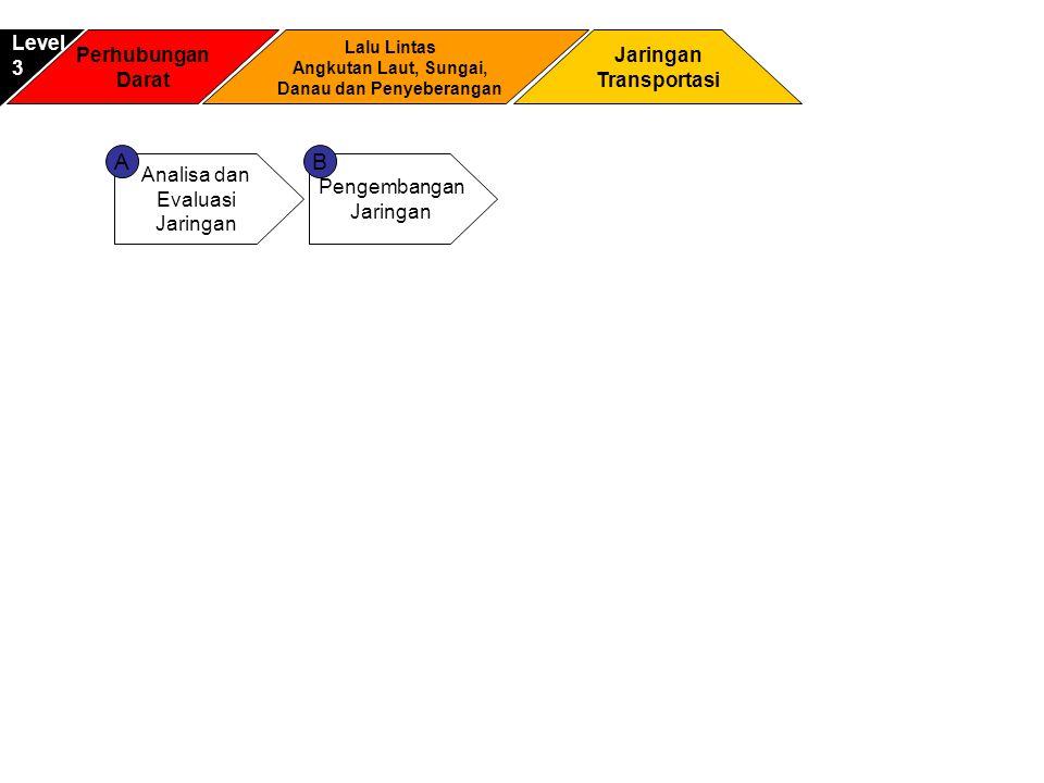 Perhubungan Darat Jaringan Transportasi Level3 Lalu Lintas Angkutan Laut, Sungai, Danau dan Penyeberangan Analisa dan Evaluasi Jaringan Pengembangan J