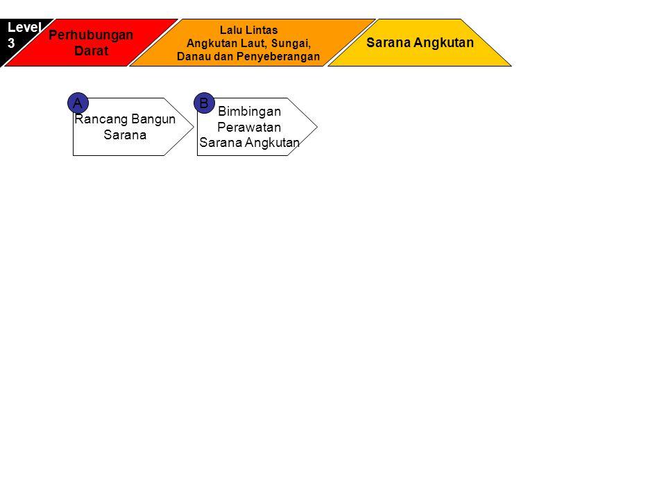 Perhubungan Darat Sarana Angkutan Level3 Lalu Lintas Angkutan Laut, Sungai, Danau dan Penyeberangan Rancang Bangun Sarana Bimbingan Perawatan Sarana A