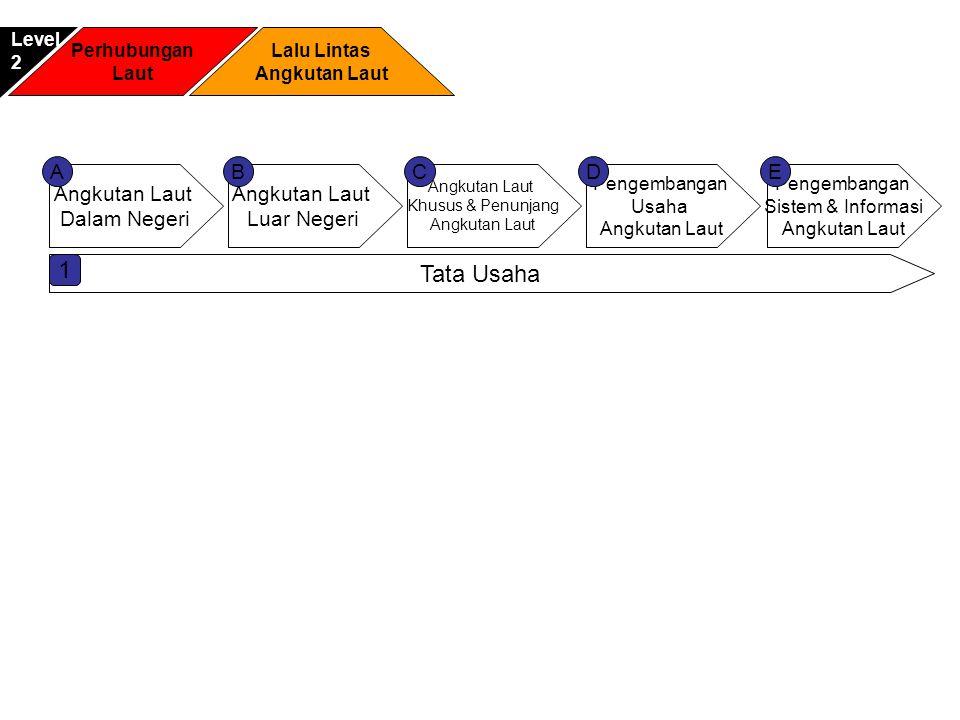 Perhubungan Laut Lalu Lintas Angkutan Laut Level2 Angkutan Laut Dalam Negeri Angkutan Laut Luar Negeri Pengembangan Usaha Angkutan Laut Khusus & Penunjang Angkutan Laut ACDB Pengembangan Sistem & Informasi Angkutan Laut E Tata Usaha 1