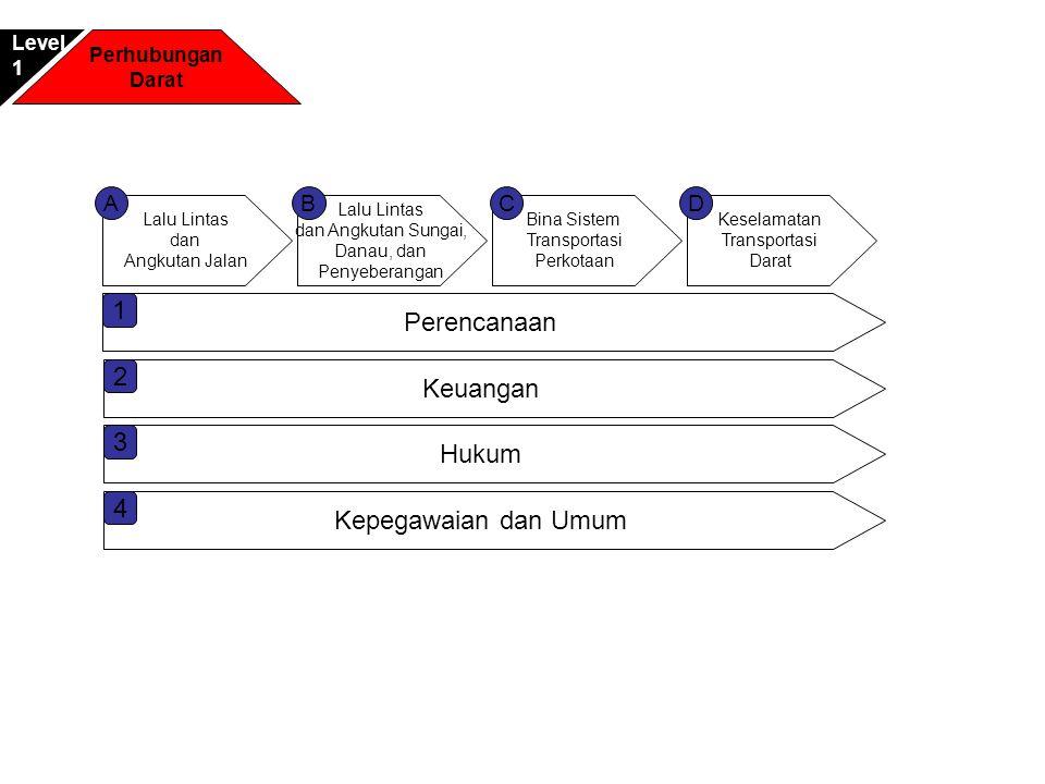 Perhubungan Darat Angkutan Jalan Level3 Lalu Lintas Angkutan Jalan Angkutan Penumpang Angkutan Barang AB
