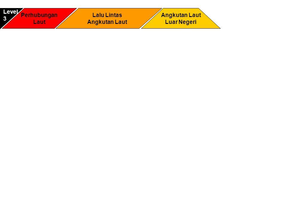 Perhubungan Laut Angkutan Laut Luar Negeri Level3 Lalu Lintas Angkutan Laut