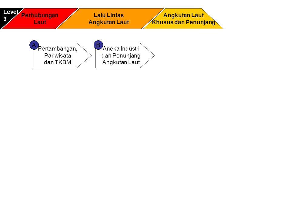 Perhubungan Laut Angkutan Laut Khusus dan Penunjang Level3 Lalu Lintas Angkutan Laut Pertambangan, Pariwisata dan TKBM Aneka Industri dan Penunjang Angkutan Laut AB