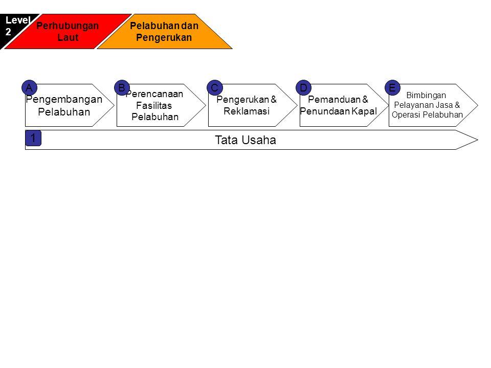 Perhubungan Laut Pelabuhan dan Pengerukan Level2 Pengembangan Pelabuhan Perencanaan Fasilitas Pelabuhan Pemanduan & Penundaan Kapal Pengerukan & Rekla