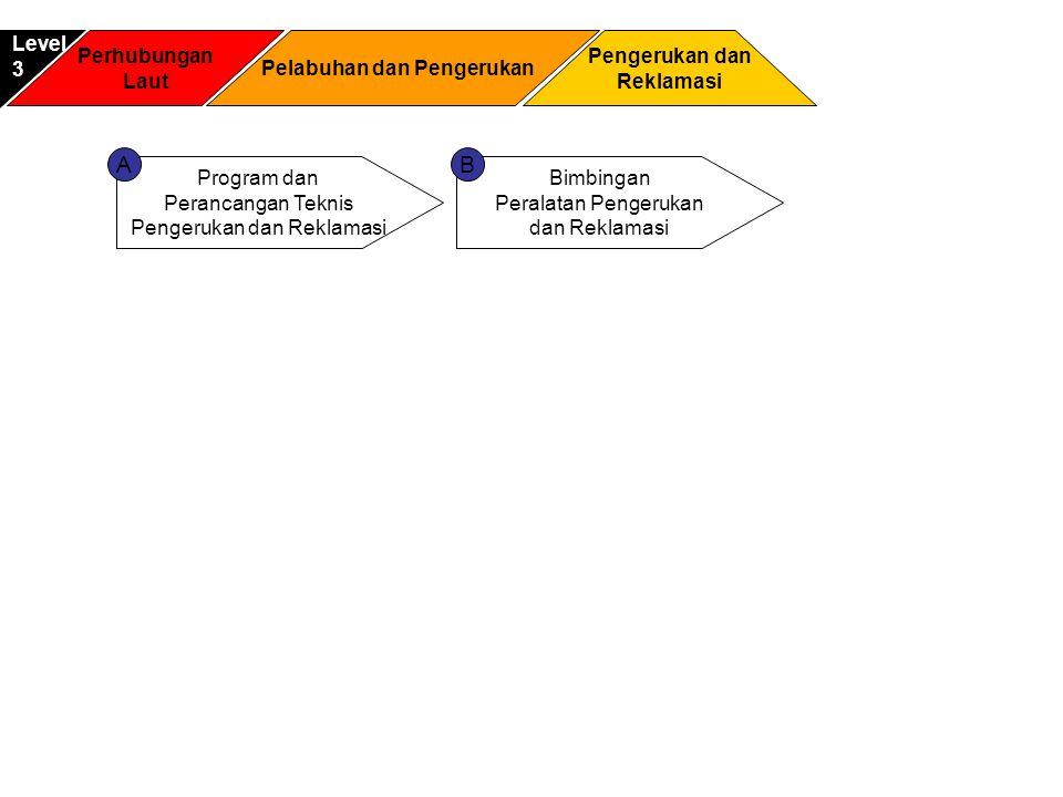 Perhubungan Laut Pengerukan dan Reklamasi Level3 Pelabuhan dan Pengerukan Program dan Perancangan Teknis Pengerukan dan Reklamasi Bimbingan Peralatan