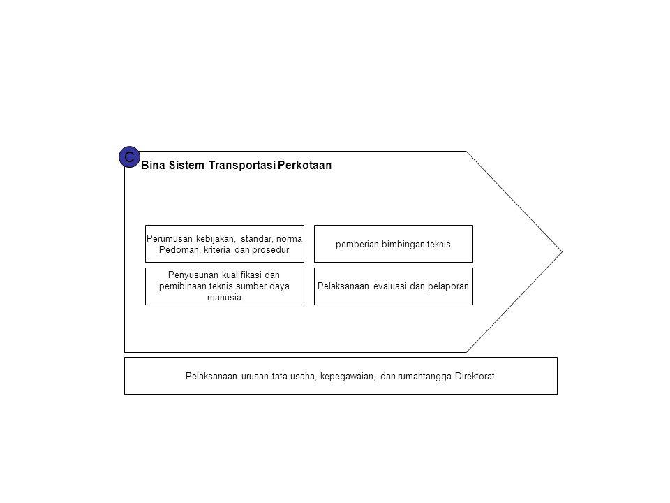 C Bina Sistem Transportasi Perkotaan Perumusan kebijakan, standar, norma Pedoman, kriteria dan prosedur pemberian bimbingan teknis Penyusunan kualifik