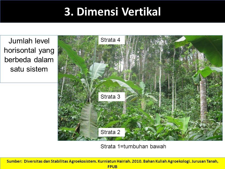 Jumlah level horisontal yang berbeda dalam satu sistem 3. Dimensi Vertikal Strata 1=tumbuhan bawah Strata 2 Strata 3 Strata 4 Sumber: Diversitas dan S
