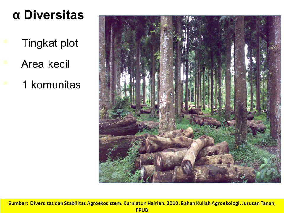 α Diversitas Tingkat plot Area kecil 1 komunitas Sumber: Diversitas dan Stabilitas Agroekosistem. Kurniatun Hairiah. 2010. Bahan Kuliah Agroekologi. J