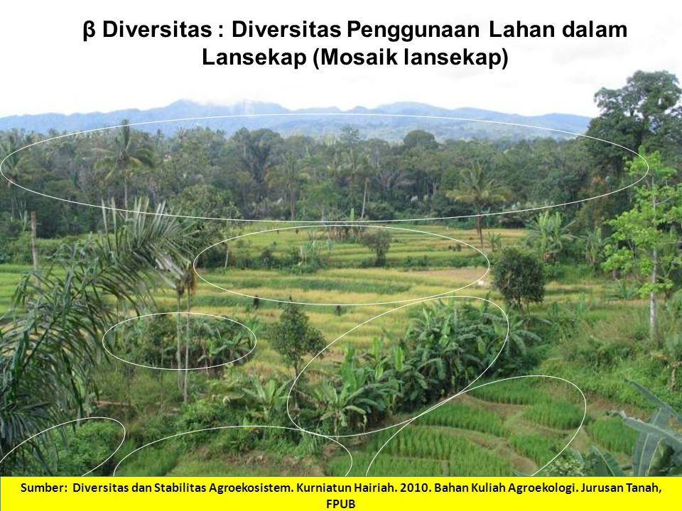 β Diversitas : Diversitas Penggunaan Lahan dalam Lansekap (Mosaik lansekap) Sumber: Diversitas dan Stabilitas Agroekosistem. Kurniatun Hairiah. 2010.
