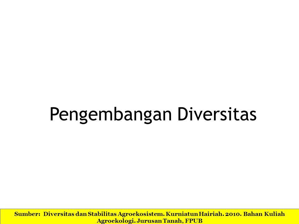 Pengembangan Diversitas Sumber: Diversitas dan Stabilitas Agroekosistem. Kurniatun Hairiah. 2010. Bahan Kuliah Agroekologi. Jurusan Tanah, FPUB