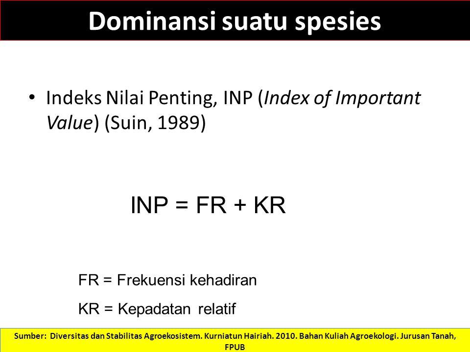 Dominansi suatu spesies Indeks Nilai Penting, INP (Index of Important Value) (Suin, 1989) INP = FR + KR FR = Frekuensi kehadiran KR = Kepadatan relati