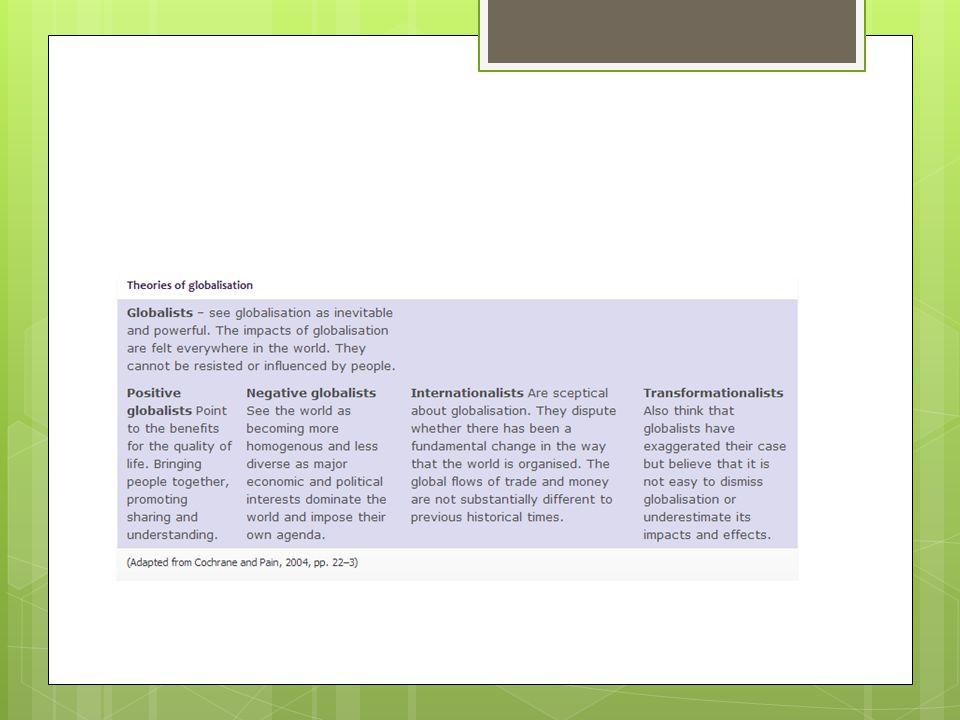 Company's Business Life Cycle (cont) Company Scale Time Scale IIIIVI II