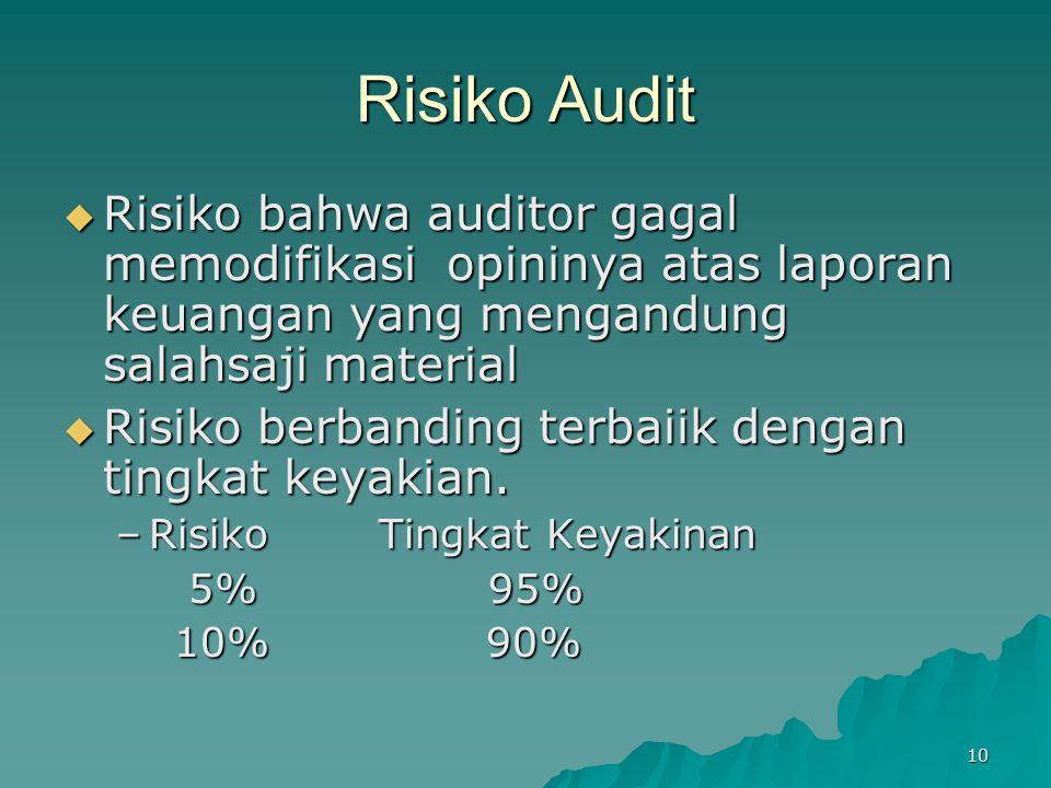 10 Risiko Audit  Risiko bahwa auditor gagal memodifikasi opininya atas laporan keuangan yang mengandung salahsaji material  Risiko berbanding terbai