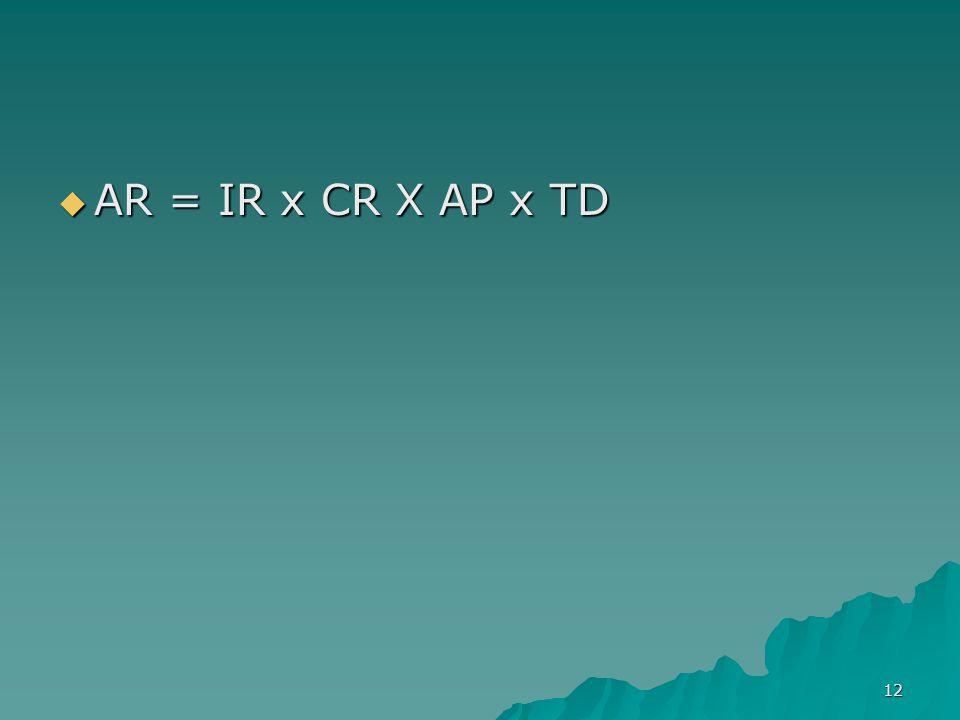 12  AR = IR x CR X AP x TD
