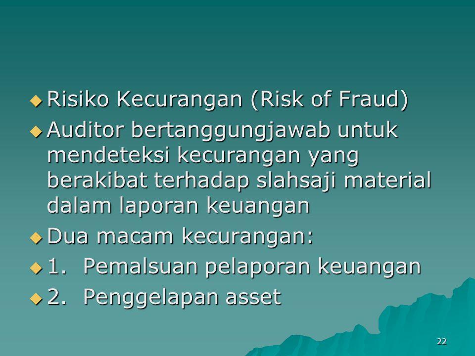 22  Risiko Kecurangan (Risk of Fraud)  Auditor bertanggungjawab untuk mendeteksi kecurangan yang berakibat terhadap slahsaji material dalam laporan