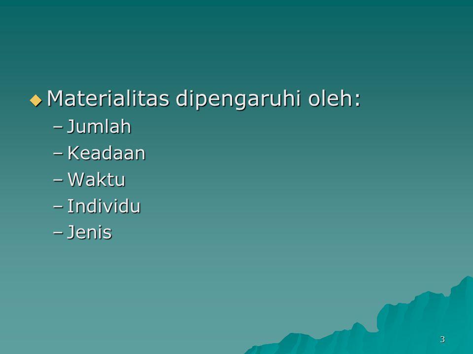 3  Materialitas dipengaruhi oleh: –Jumlah –Keadaan –Waktu –Individu –Jenis