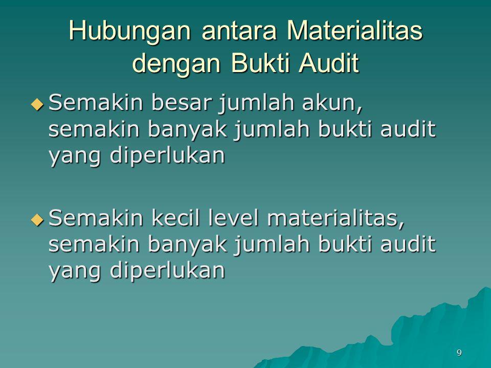 9 Hubungan antara Materialitas dengan Bukti Audit  Semakin besar jumlah akun, semakin banyak jumlah bukti audit yang diperlukan  Semakin kecil level