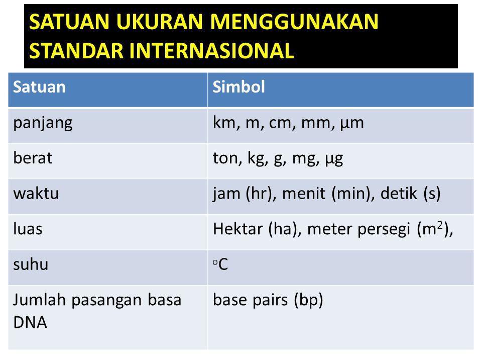SATUAN UKURAN MENGGUNAKAN STANDAR INTERNASIONAL SatuanSimbol panjangkm, m, cm, mm, µm beratton, kg, g, mg, µg waktujam (hr), menit (min), detik (s) lu