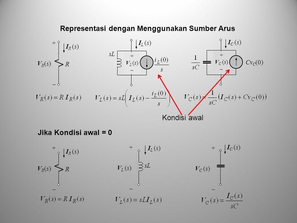 R I R (s) +VR(s)+VR(s) I L (s) + V L (s)  sL Cv C (0) I C (s) + V C (s)  Representasi dengan Menggunakan Sumber Arus Kondisi awal Jika Kondisi awa