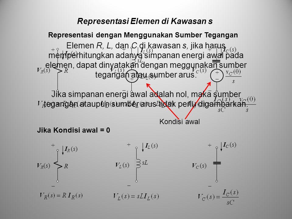 Teorema Thévenin dan Norton CONTOH: Carilah rangkaian ekivalen Thevenin dari rangkaian impedansi berikut ini.