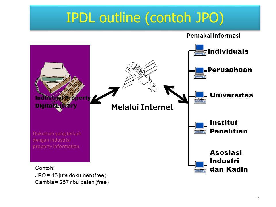 15 IPDL outline (contoh JPO) Individuals Perusahaan Universitas Institut Penelitian Asosiasi Industri dan Kadin Melalui Internet Industrial Property Digital Library Dokumen yang terkait dengan Industrial property information Pemakai informasi Contoh: JPO = 45 juta dokumen (free).