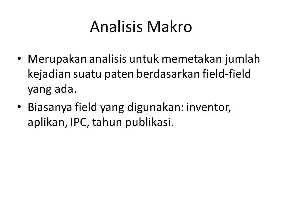 Analisis Makro Merupakan analisis untuk memetakan jumlah kejadian suatu paten berdasarkan field-field yang ada. Biasanya field yang digunakan: invento
