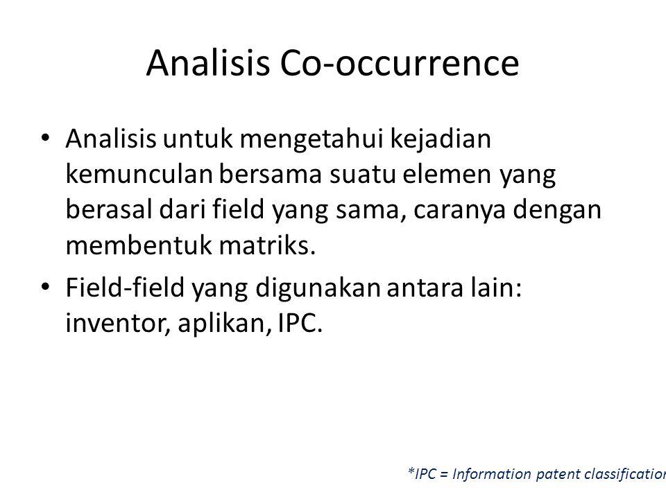 Analisis Co-occurrence Analisis untuk mengetahui kejadian kemunculan bersama suatu elemen yang berasal dari field yang sama, caranya dengan membentuk matriks.