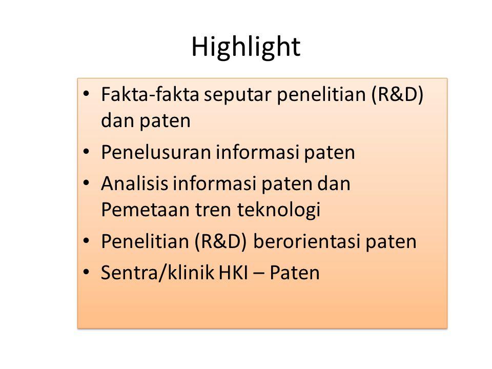 FAKTA-FAKTA seputar penelitian dan paten Negara-negara yang memiliki SDM berbasis HKI jauh lebih makmur/kaya (Syamsudin A, 2008).