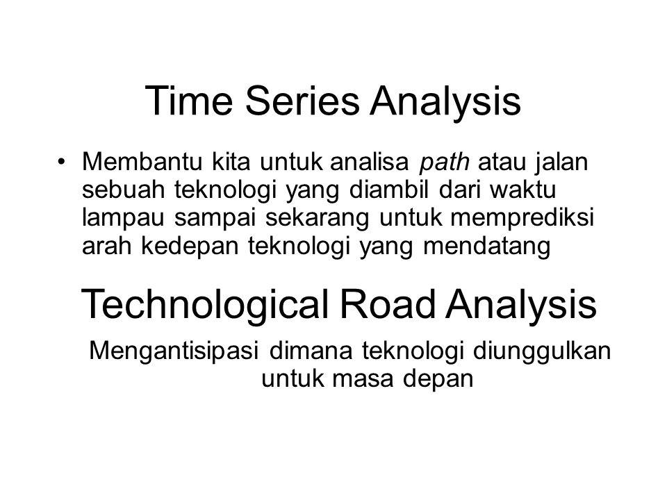 Time Series Analysis Membantu kita untuk analisa path atau jalan sebuah teknologi yang diambil dari waktu lampau sampai sekarang untuk memprediksi arah kedepan teknologi yang mendatang Technological Road Analysis Mengantisipasi dimana teknologi diunggulkan untuk masa depan