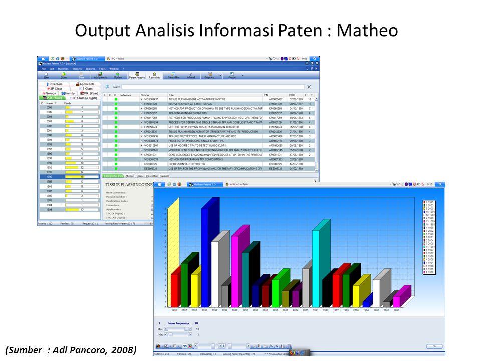Output Analisis Informasi Paten : Matheo (Sumber : Adi Pancoro, 2008)