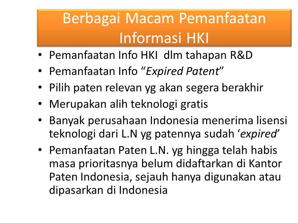 """Berbagai Macam Pemanfaatan Informasi HKI Pemanfaatan Info HKI dlm tahapan R&D Pemanfaatan Info """"Expired Patent"""" Pilih paten relevan yg akan segera ber"""