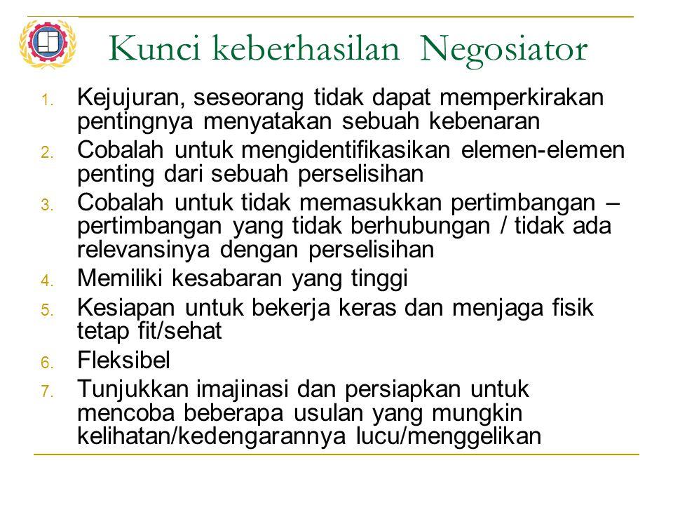 Kunci keberhasilan Negosiator 1. Kejujuran, seseorang tidak dapat memperkirakan pentingnya menyatakan sebuah kebenaran 2. Cobalah untuk mengidentifika