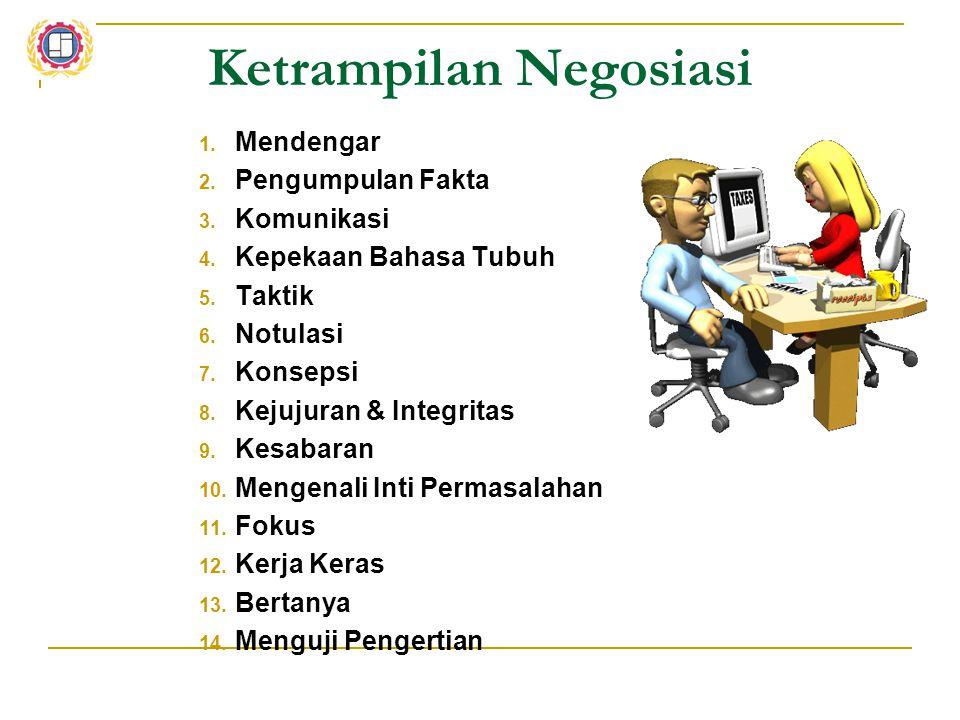 Ketrampilan Negosiasi 1. Mendengar 2. Pengumpulan Fakta 3. Komunikasi 4. Kepekaan Bahasa Tubuh 5. Taktik 6. Notulasi 7. Konsepsi 8. Kejujuran & Integr