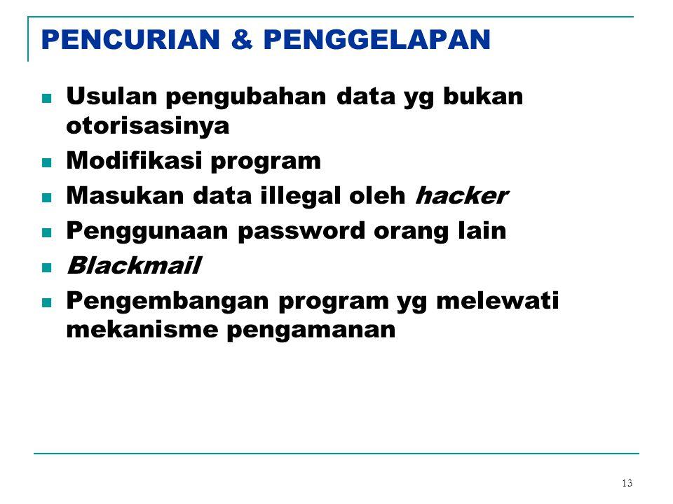 13 PENCURIAN & PENGGELAPAN Usulan pengubahan data yg bukan otorisasinya Modifikasi program Masukan data illegal oleh hacker Penggunaan password orang