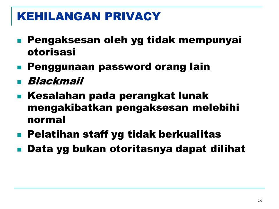 16 KEHILANGAN PRIVACY Pengaksesan oleh yg tidak mempunyai otorisasi Penggunaan password orang lain Blackmail Kesalahan pada perangkat lunak mengakibat