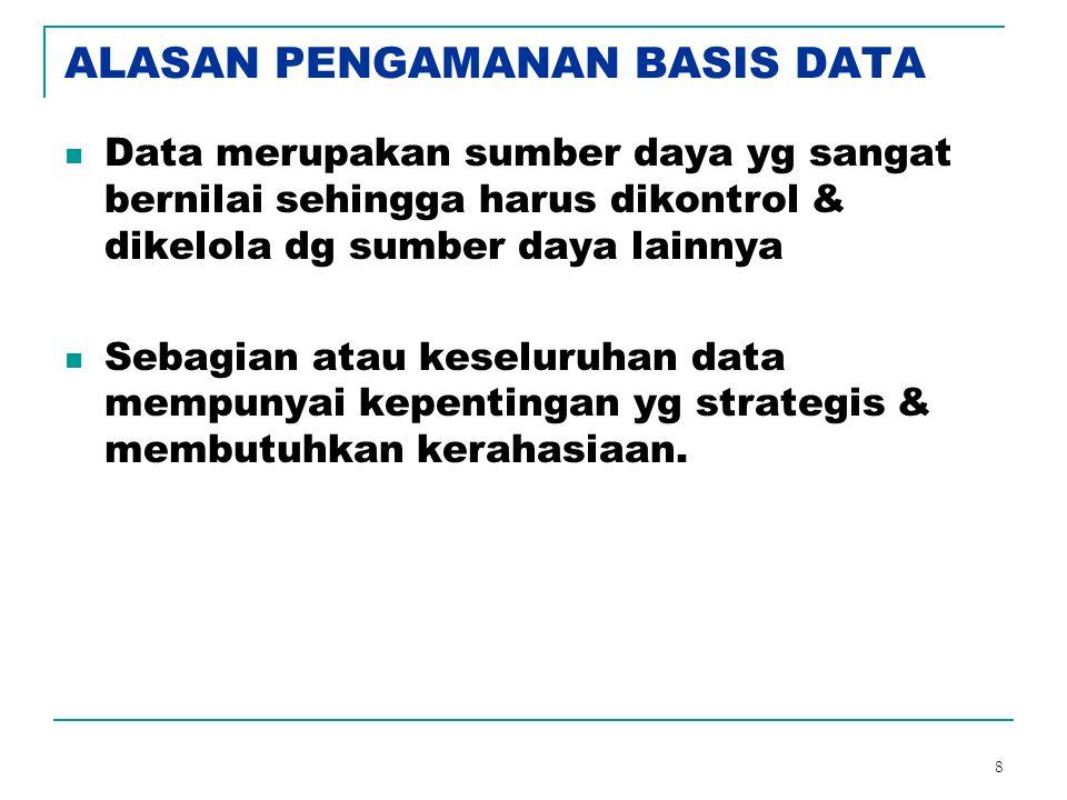 8 ALASAN PENGAMANAN BASIS DATA Data merupakan sumber daya yg sangat bernilai sehingga harus dikontrol & dikelola dg sumber daya lainnya Sebagian atau