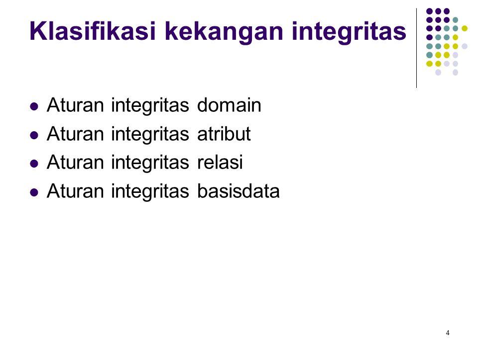 Klasifikasi kekangan integritas Aturan integritas domain Aturan integritas atribut Aturan integritas relasi Aturan integritas basisdata 4