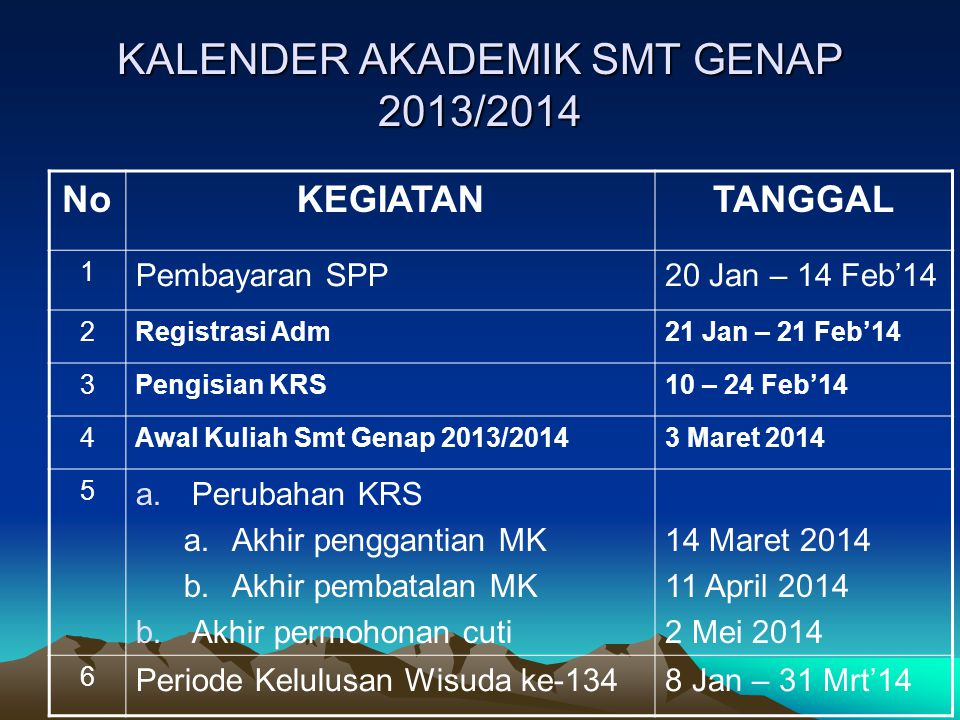 KALENDER AKADEMIK SMT GENAP 2013/2014 NoKEGIATANTANGGAL 1 Pembayaran SPP20 Jan – 14 Feb'14 2Registrasi Adm21 Jan – 21 Feb'14 3Pengisian KRS10 – 24 Feb