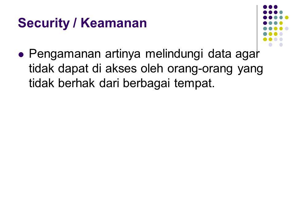 Jenis Keamanan Keamanan fisik Keamanan personal Keamanan administratif Keamanan sistem operasi Keamanan media penyimpan Keamanan data Keamanan komunikasi jaringan