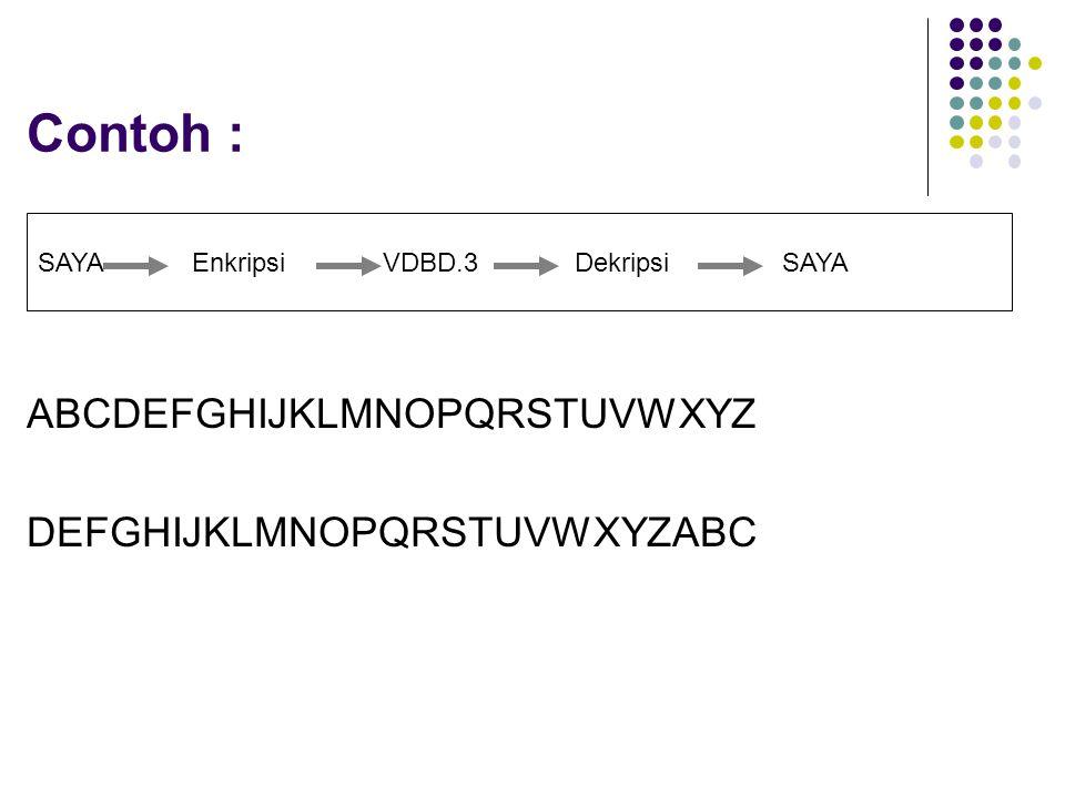 Contoh : ABCDEFGHIJKLMNOPQRSTUVWXYZ DEFGHIJKLMNOPQRSTUVWXYZABC SAYA Enkripsi VDBD.3 Dekripsi SAYA