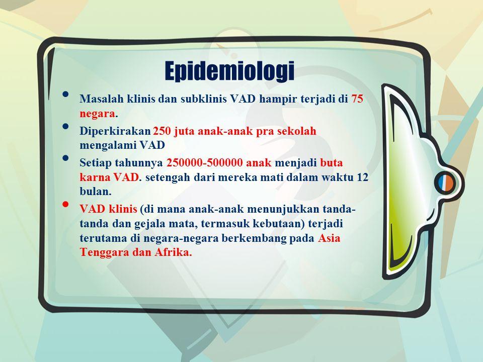 Etiologi 1.KVA Primer Hal ini disebabkan oleh defisiensi diet berkepanjangan, khususnya beras (tidak mengandung karoten).