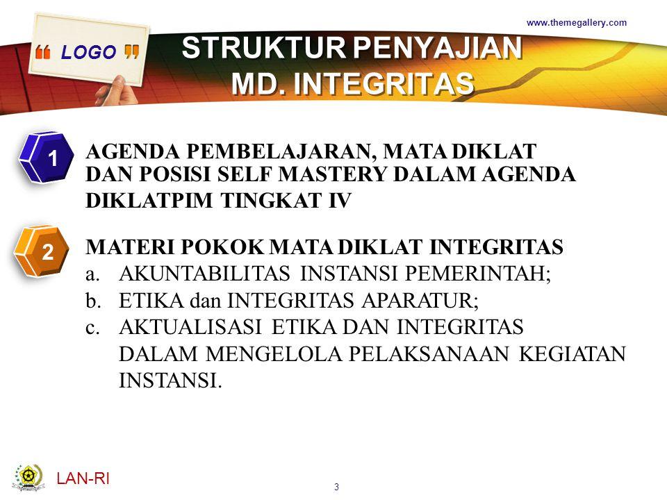 LOGO www.themegallery.com STRUKTUR PENYAJIAN MD.