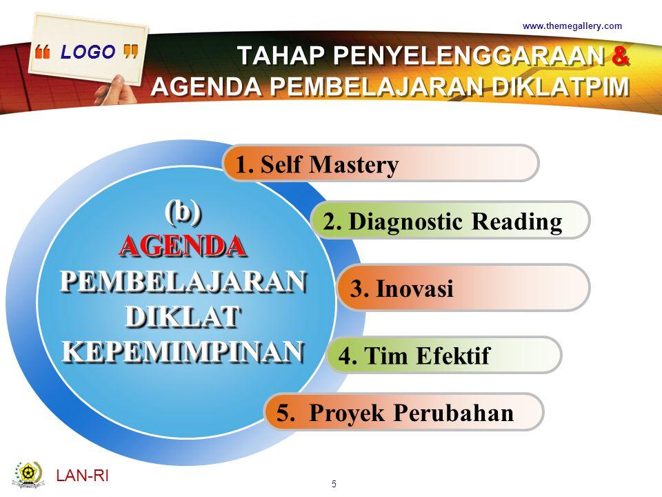 LOGO Azas yang mengutamakan KESEIMBANGAN antara hak dan kewajiban penyelenggaraan negara 5- PROPORSIONALITAS 75 www.themegallery.com