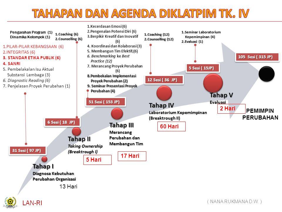 LOGO DAFTAR PUSTAKA 1.Central of Population and Policy Studies Universitas Gajah Mada (2001) 2.Islamy M.