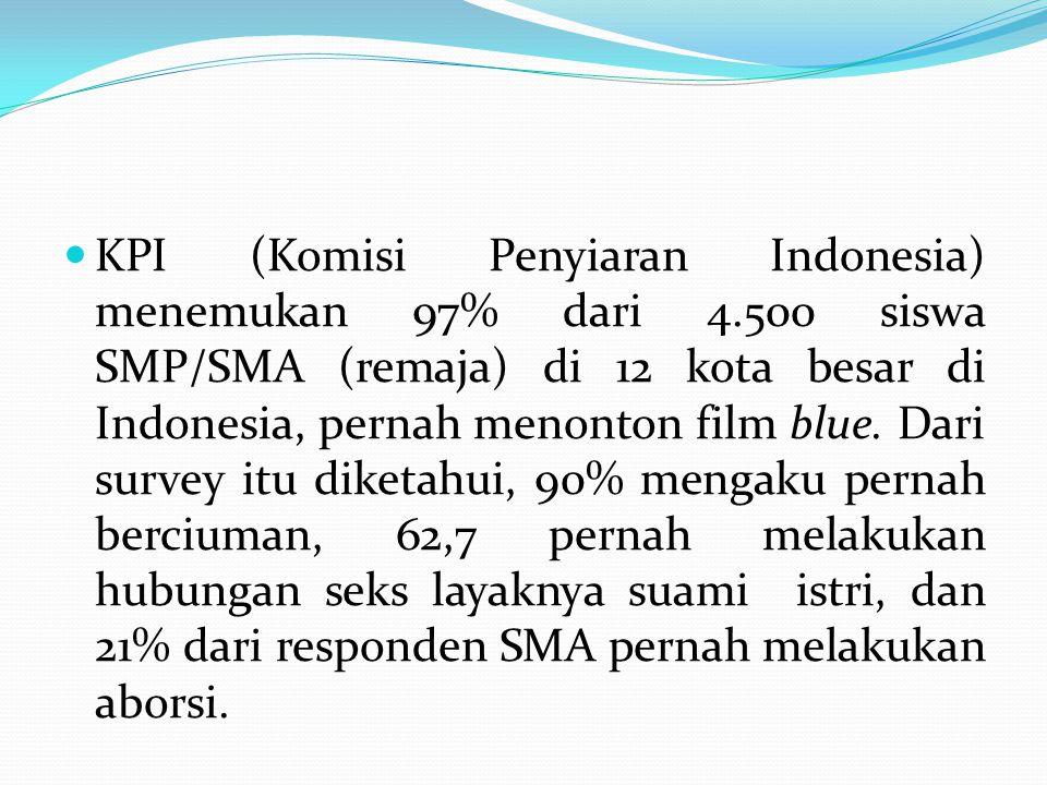 KPI (Komisi Penyiaran Indonesia) menemukan 97% dari 4.500 siswa SMP/SMA (remaja) di 12 kota besar di Indonesia, pernah menonton film blue. Dari survey