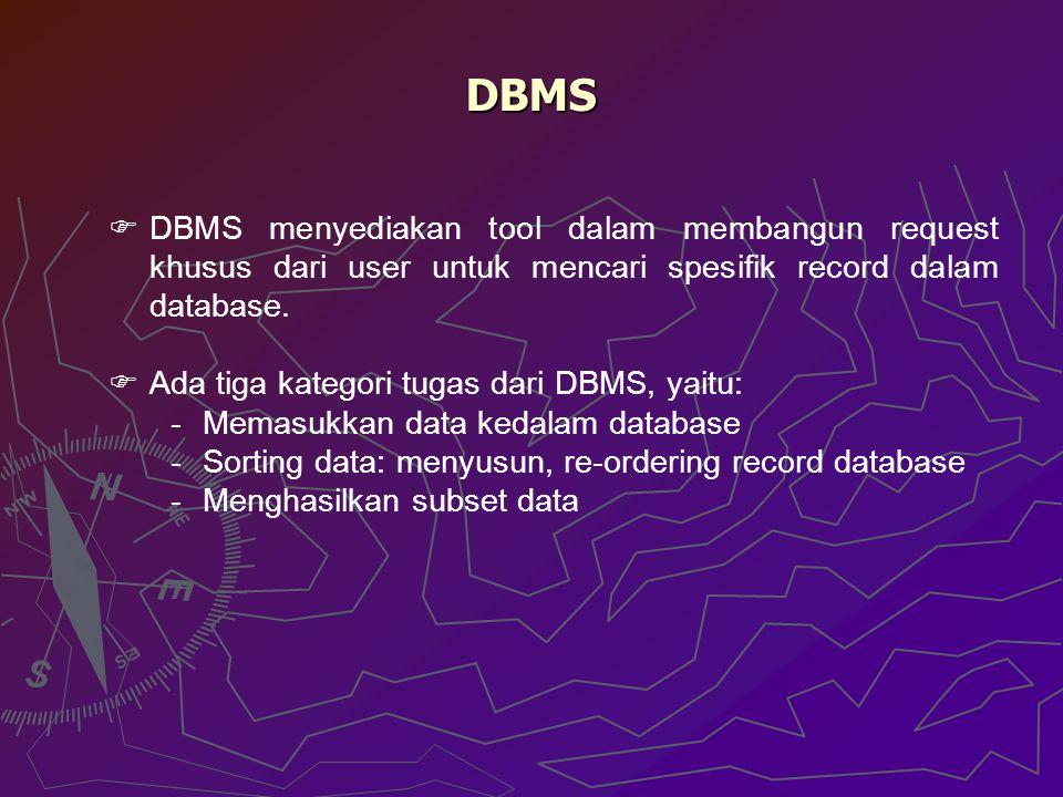 DBMS  DBMS menyediakan tool dalam membangun request khusus dari user untuk mencari spesifik record dalam database.  Ada tiga kategori tugas dari DBM