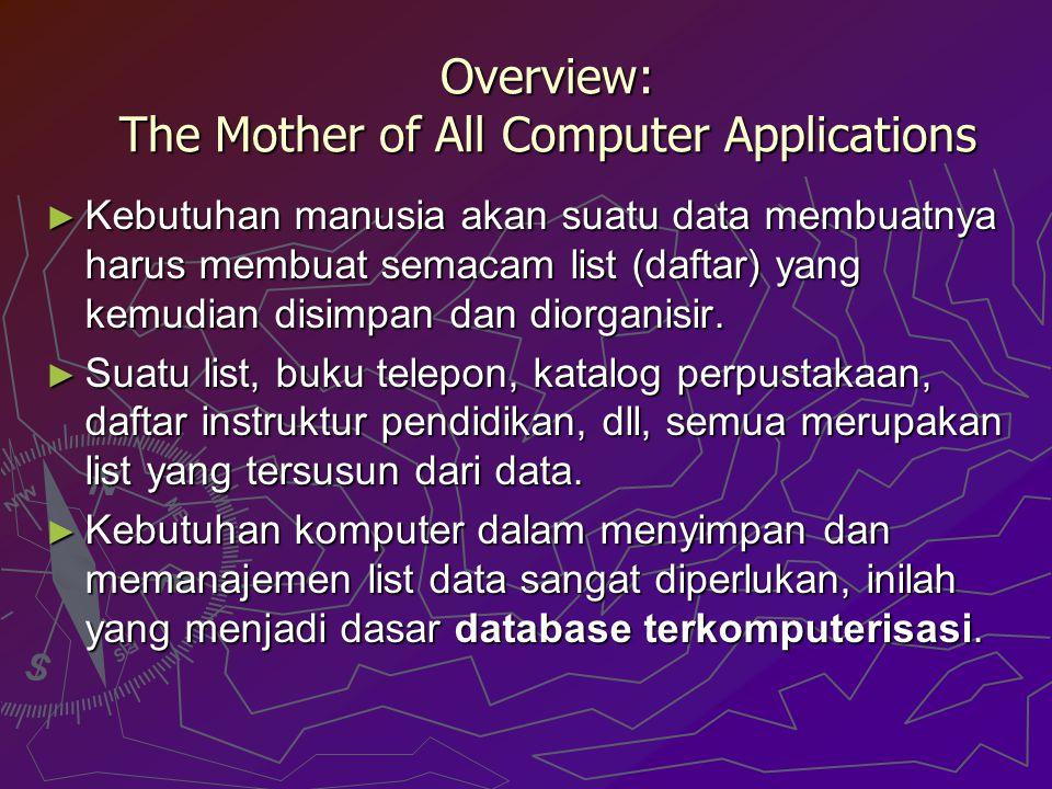 ► Kebutuhan manusia akan suatu data membuatnya harus membuat semacam list (daftar) yang kemudian disimpan dan diorganisir. ► Suatu list, buku telepon,