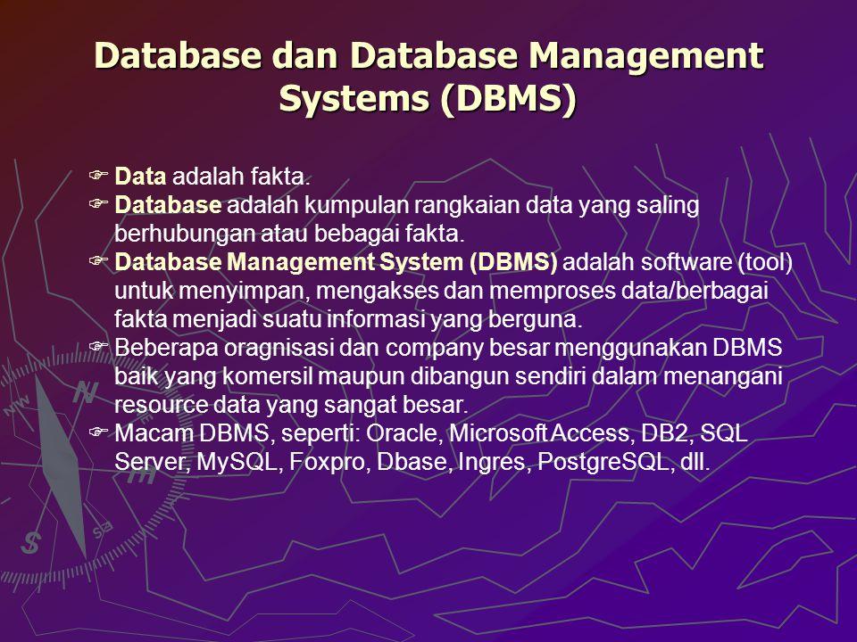 Database dan Database Management Systems (DBMS)  Data adalah fakta.  Database adalah kumpulan rangkaian data yang saling berhubungan atau bebagai fa