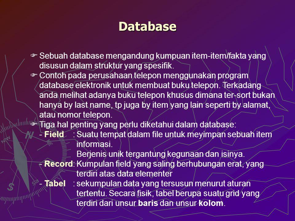 Database  Sebuah database mengandung kumpuan item-item/fakta yang disusun dalam struktur yang spesifik.  Contoh pada perusahaan telepon menggunakan