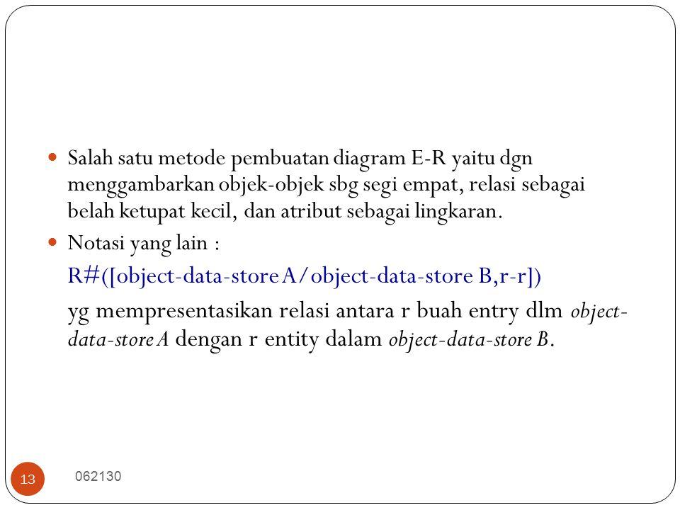 062130 13 Salah satu metode pembuatan diagram E-R yaitu dgn menggambarkan objek-objek sbg segi empat, relasi sebagai belah ketupat kecil, dan atribut
