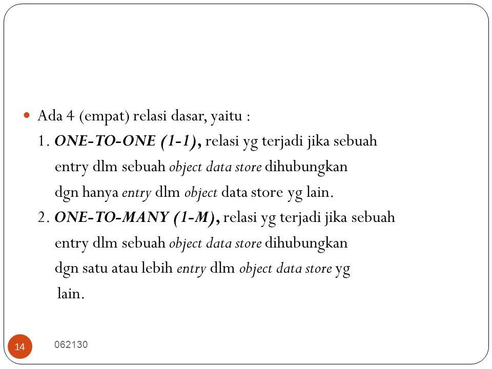 062130 14 Ada 4 (empat) relasi dasar, yaitu : 1. ONE-TO-ONE (1-1), relasi yg terjadi jika sebuah entry dlm sebuah object data store dihubungkan dgn ha